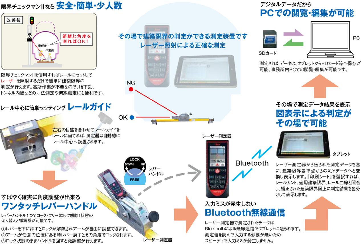 https://www.stknet.co.jp/images/development/genkai/img-02.png